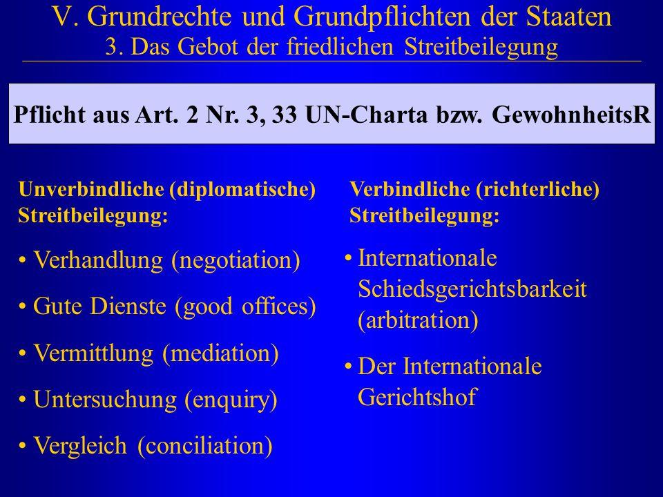 V. Grundrechte und Grundpflichten der Staaten 3. Das Gebot der friedlichen Streitbeilegung Pflicht aus Art. 2 Nr. 3, 33 UN-Charta bzw. GewohnheitsR Un