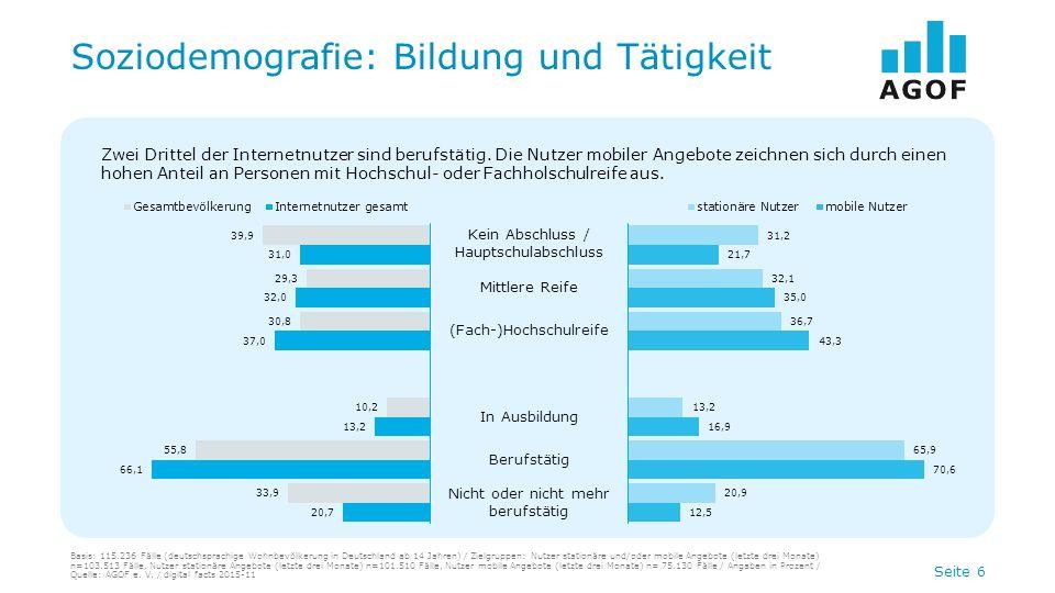 Seite 6 Soziodemografie: Bildung und Tätigkeit Kein Abschluss / Hauptschulabschluss Mittlere Reife (Fach-)Hochschulreife In Ausbildung Berufstätig Nic