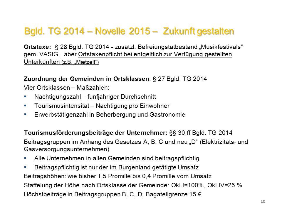 Bgld. TG 2014 – Novelle 2015 – Zukunft gestalten Ortstaxe: § 28 Bgld.