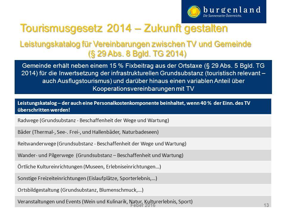 Leistungskatalog für Vereinbarungen zwischen TV und Gemeinde (§ 29 Abs.