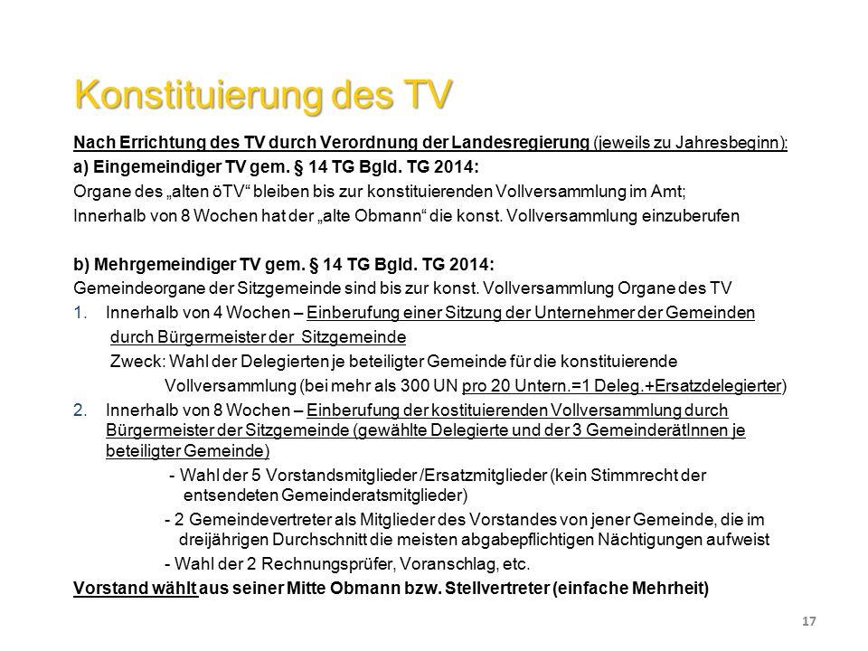 Konstituierung des TV Nach Errichtung des TV durch Verordnung der Landesregierung (jeweils zu Jahresbeginn): a) Eingemeindiger TV gem.