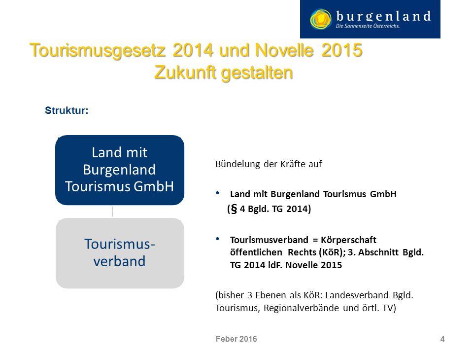 4 Struktur: Bündelung der Kräfte auf Land mit Burgenland Tourismus GmbH (§ 4 Bgld.