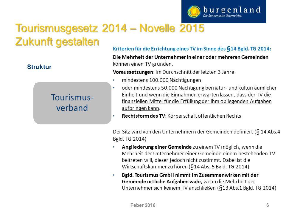 Vollversammlung 7 - TV -Vorstand (§ 21 Bgld.