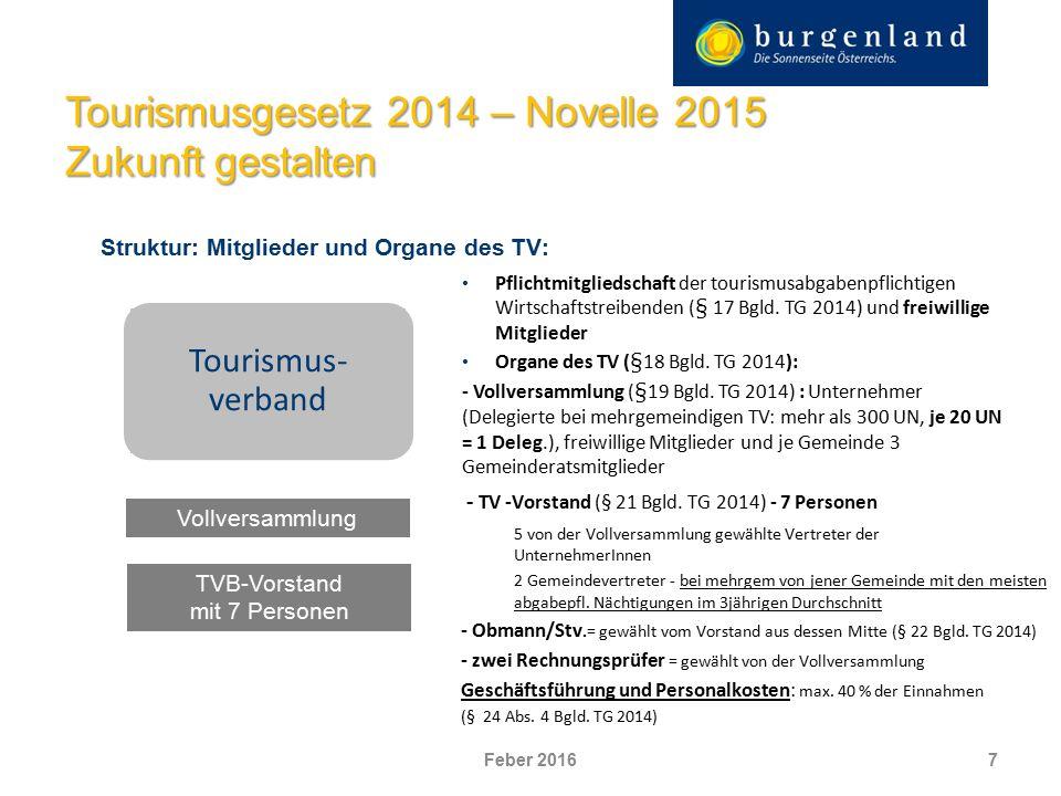 Aufgabenteilung als Basis für Mittelfluss Landestourismusstrategie auf Basis von Marktdaten (§ 4 Bgld.