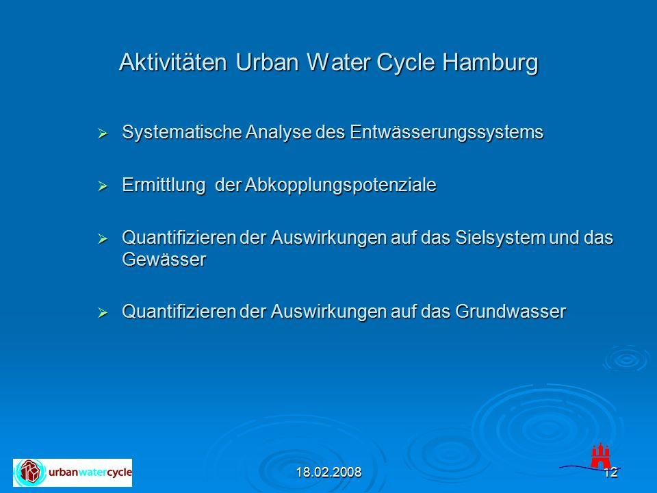 18.02.200812 Aktivitäten Urban Water Cycle Hamburg  Systematische Analyse des Entwässerungssystems  Ermittlung der Abkopplungspotenziale  Quantifizieren der Auswirkungen auf das Sielsystem und das Gewässer  Quantifizieren der Auswirkungen auf das Grundwasser