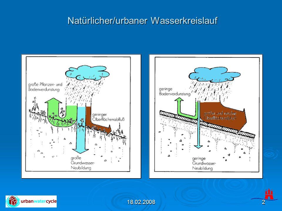 18.02.20082 Natürlicher/urbaner Wasserkreislauf Natürlicher/urbaner Wasserkreislauf