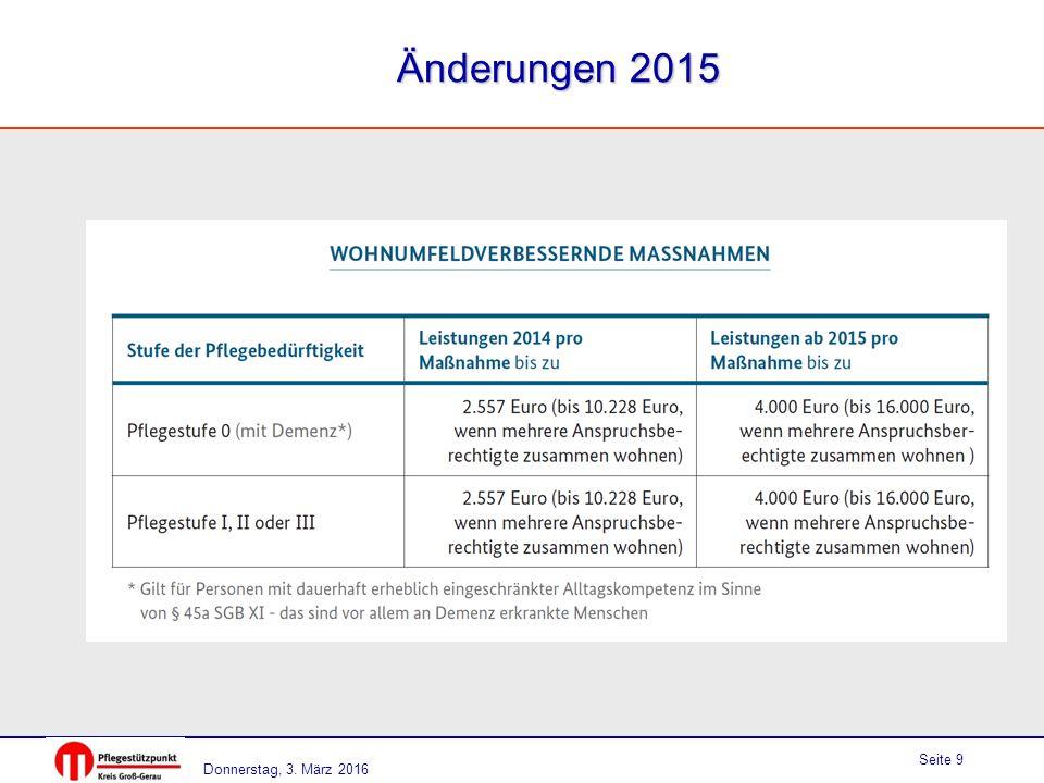 Donnerstag, 3. März 2016 Seite 9 Änderungen 2015