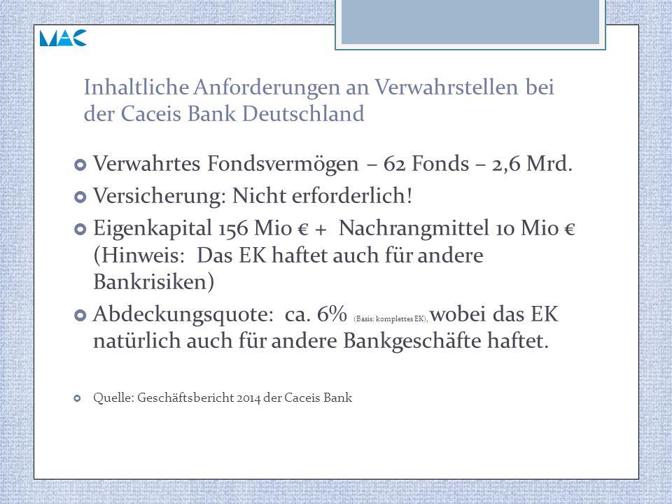 Inhaltliche Anforderungen an Verwahrstellen bei der Caceis Bank Deutschland  Verwahrtes Fondsvermögen – 62 Fonds – 2,6 Mrd.  Versicherung: Nicht erf