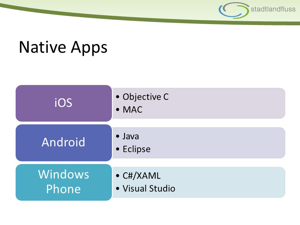 Native Apps Objective C MAC iOS Java Eclipse Android C#/XAML Visual Studio Windows Phone