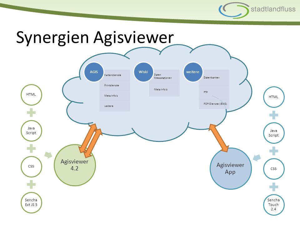Synergien Agisviewer HTML Java Script CSS Sencha Ext JS 5 Agisviewer 4.2 HTML Java Script CSS Sencha Touch 2.4 Agisviewer App Kartendienste Printdienste Meta Info's weitere AGIS Daten Messstationen Meta Info's Wiski Datenbanken FTP PDF-Dienste (iEWS) weitere