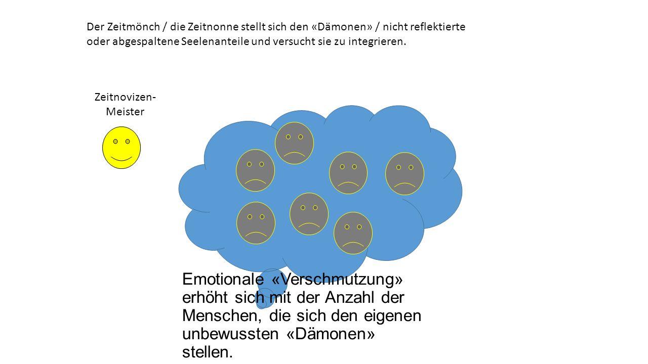Emotionale «Verschmutzung» erhöht sich mit der Anzahl der Menschen, die sich den eigenen unbewussten «Dämonen» stellen.