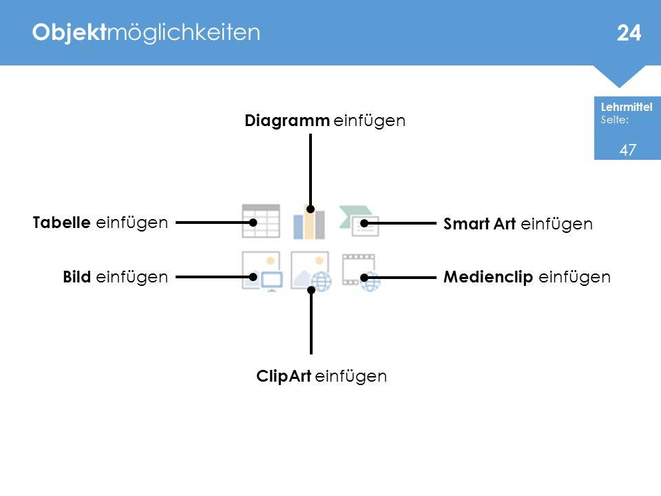 Lehrmittel Seite: Objekt möglichkeiten 24 Tabelle einfügen Bild einfügen ClipArt einfügen Diagramm einfügen Smart Art einfügen Medienclip einfügen 47