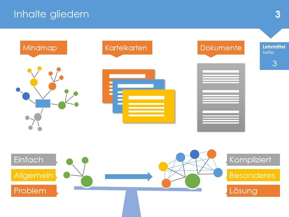 Lehrmittel Seite: Inhalte gliedern MindmapDokumente EinfachKompliziert AllgemeinBesonderes ProblemLösung 3 3