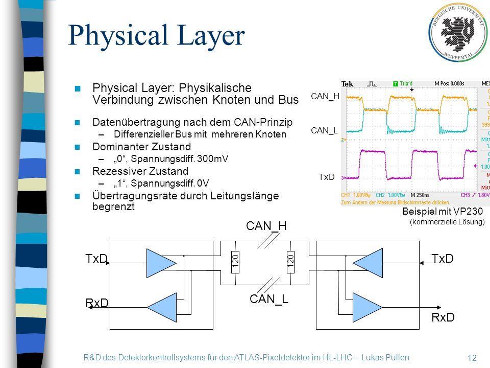 """Physical Layer Physical Layer: Physikalische Verbindung zwischen Knoten und Bus Datenübertragung nach dem CAN-Prinzip –Differenzieller Bus mit mehreren Knoten Dominanter Zustand –""""0 , Spannungsdiff."""