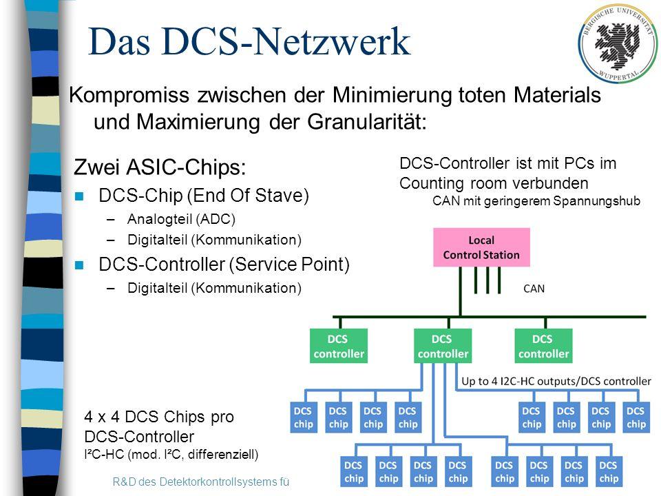 Das DCS-Netzwerk 9 R&D des Detektorkontrollsystems für den ATLAS-Pixeldetektor im HL-LHC – Lukas Püllen Zwei ASIC-Chips: DCS-Chip (End Of Stave) –Analogteil (ADC) –Digitalteil (Kommunikation) DCS-Controller (Service Point) –Digitalteil (Kommunikation) Kompromiss zwischen der Minimierung toten Materials und Maximierung der Granularität: 4 x 4 DCS Chips pro DCS-Controller I²C-HC (mod.