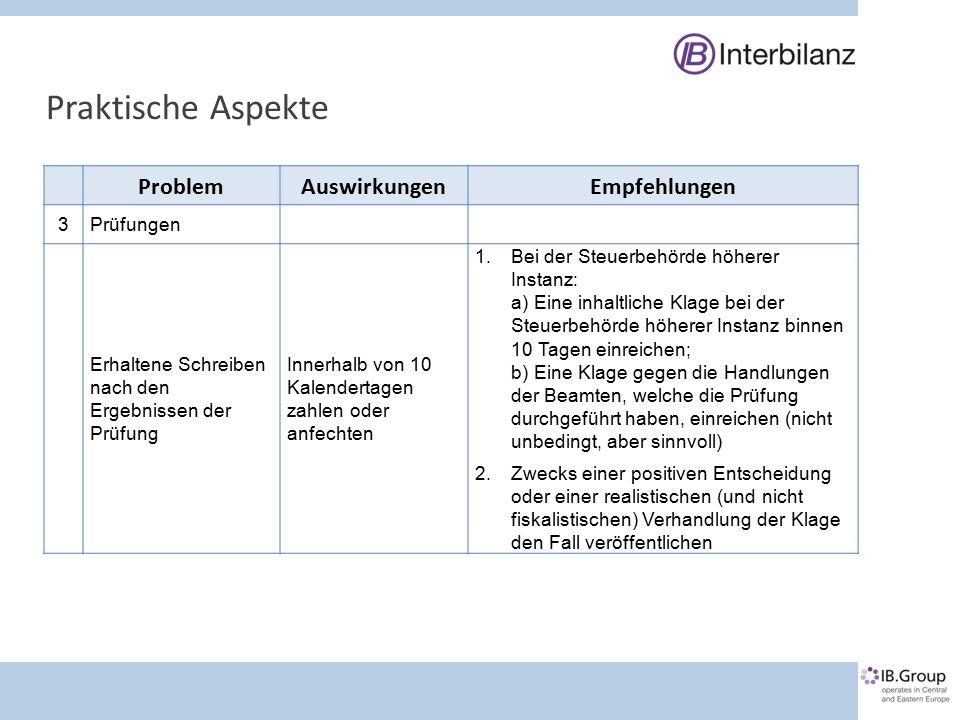 Praktische Aspekte ProblemAuswirkungenEmpfehlungen 3Prüfungen Erhaltene Schreiben nach den Ergebnissen der Prüfung Innerhalb von 10 Kalendertagen zahlen oder anfechten 1.
