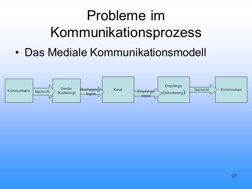 17 Probleme im Kommunikationsprozess Das Mediale Kommunikationsmodell Kommunikator Sender (Kodierung) Kanal Empfänger (Dekodierung ) Kommunikant Nachr