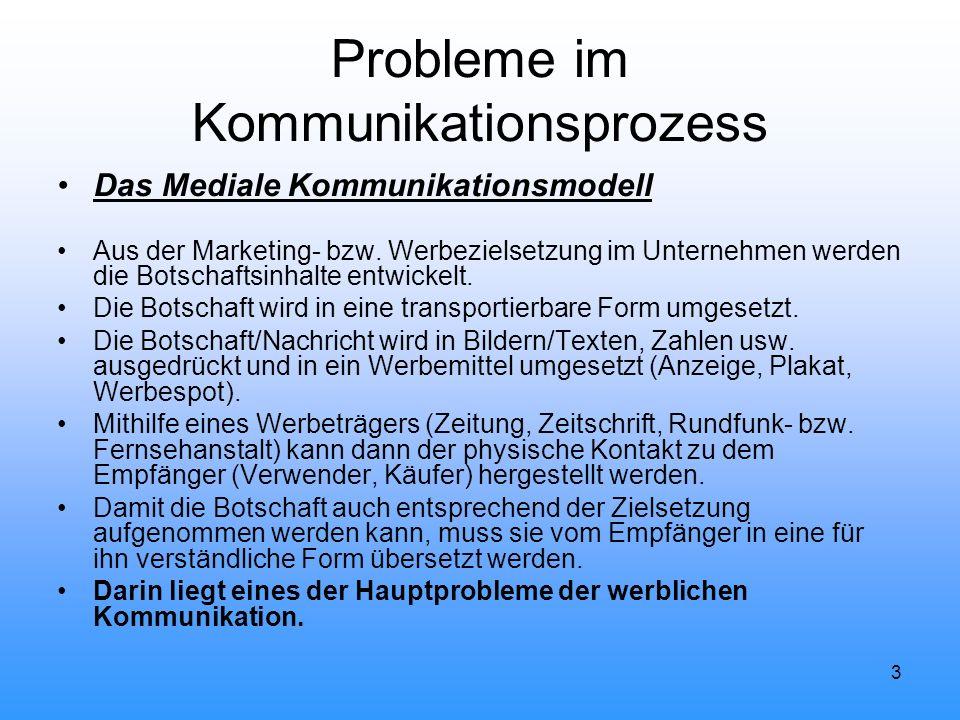 3 Probleme im Kommunikationsprozess Das Mediale Kommunikationsmodell Aus der Marketing- bzw. Werbezielsetzung im Unternehmen werden die Botschaftsinha