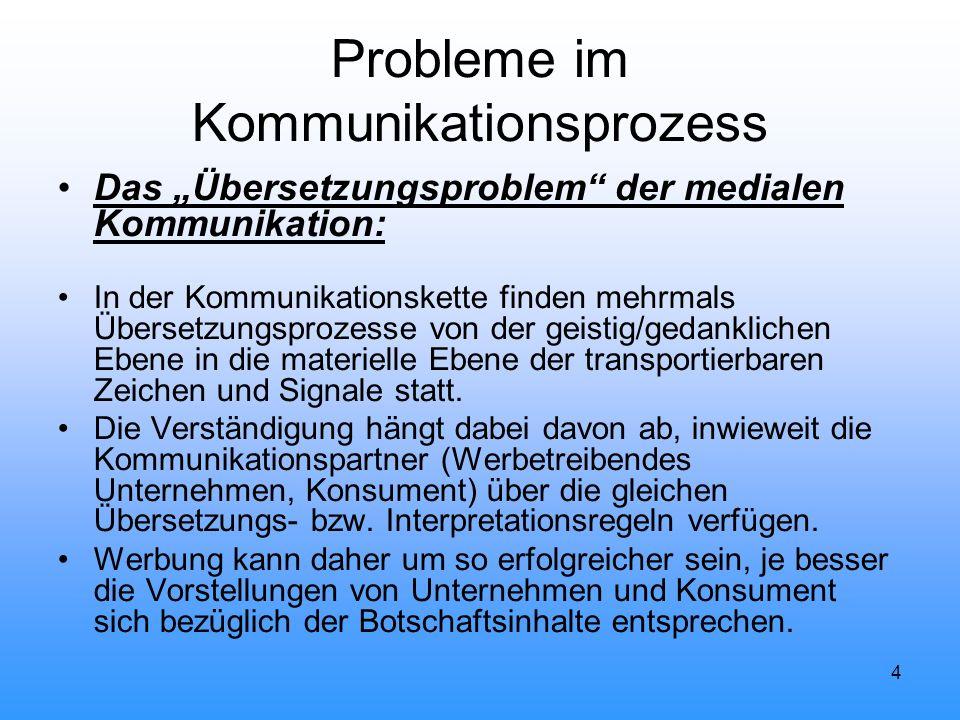 15 Probleme im Kommunikationsprozess Das Problem der Rückkopplung in der Werbung: Eine Rückkopplung im eigentlichen Sinne einer gegenseitigen Kommunikation zwischen Empfänger und Sender findet nicht statt.