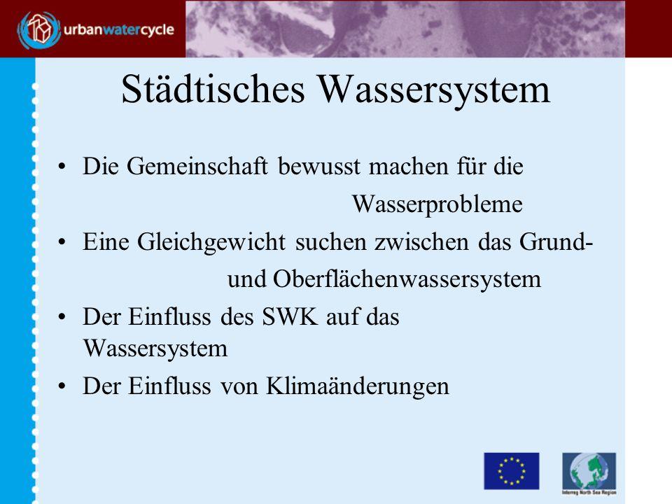Städtisches Wassersystem Die Gemeinschaft bewusst machen für die Wasserprobleme Eine Gleichgewicht suchen zwischen das Grund- und Oberflächenwassersystem Der Einfluss des SWK auf das Wassersystem Der Einfluss von Klimaänderungen