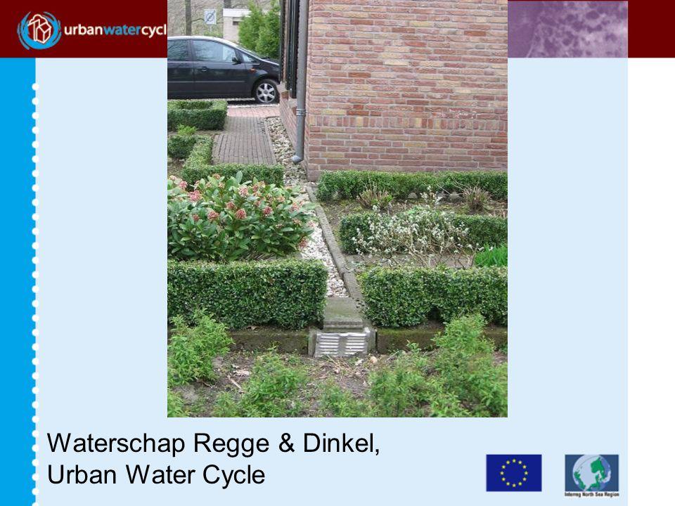 Waterschap Regge & Dinkel, Urban Water Cycle
