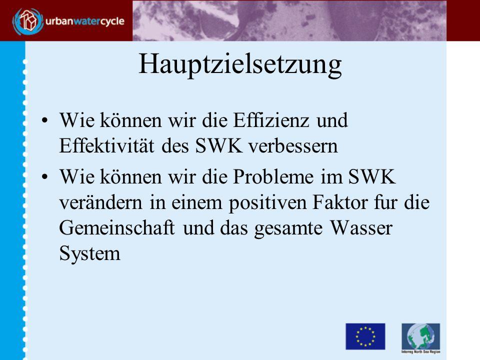 Hauptzielsetzung Wie können wir die Effizienz und Effektivität des SWK verbessern Wie können wir die Probleme im SWK verändern in einem positiven Faktor fur die Gemeinschaft und das gesamte Wasser System