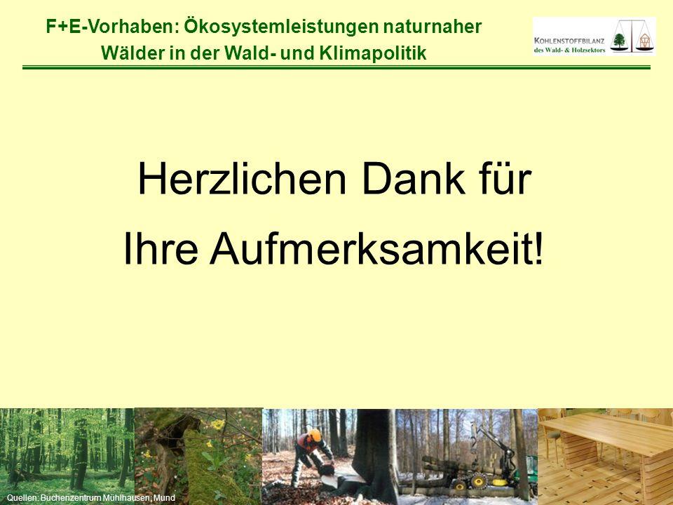 Quellen: Buchenzentrum Mühlhausen; Mund Herzlichen Dank für Ihre Aufmerksamkeit! F+E-Vorhaben: Ökosystemleistungen naturnaher Wälder in der Wald- und
