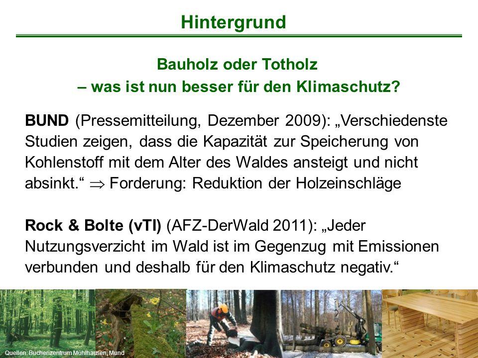 """Quellen: Buchenzentrum Mühlhausen; Mund BUND (Pressemitteilung, Dezember 2009): """"Verschiedenste Studien zeigen, dass die Kapazität zur Speicherung von"""