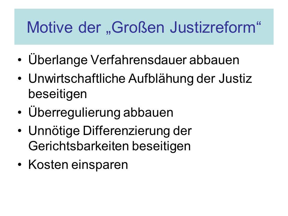 """Motive der """"Großen Justizreform Überlange Verfahrensdauer abbauen Unwirtschaftliche Aufblähung der Justiz beseitigen Überregulierung abbauen Unnötige Differenzierung der Gerichtsbarkeiten beseitigen Kosten einsparen"""