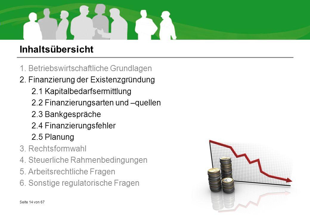 Seite 14 von 67 Inhaltsübersicht 1. Betriebswirtschaftliche Grundlagen 2.