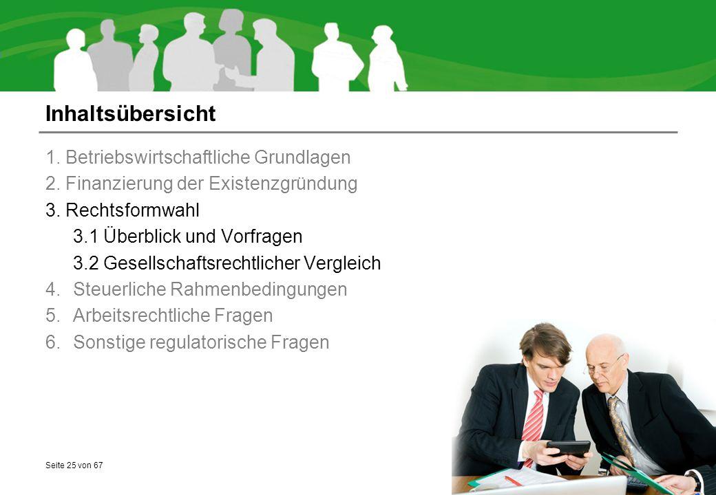 Seite 25 von 67 Inhaltsübersicht 1. Betriebswirtschaftliche Grundlagen 2.