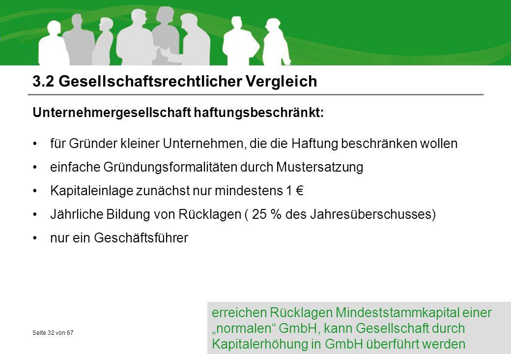 """Seite 32 von 67 3.2 Gesellschaftsrechtlicher Vergleich Unternehmergesellschaft haftungsbeschränkt: für Gründer kleiner Unternehmen, die die Haftung beschränken wollen einfache Gründungsformalitäten durch Mustersatzung Kapitaleinlage zunächst nur mindestens 1 € Jährliche Bildung von Rücklagen ( 25 % des Jahresüberschusses) nur ein Geschäftsführer erreichen Rücklagen Mindeststammkapital einer """"normalen GmbH, kann Gesellschaft durch Kapitalerhöhung in GmbH überführt werden"""