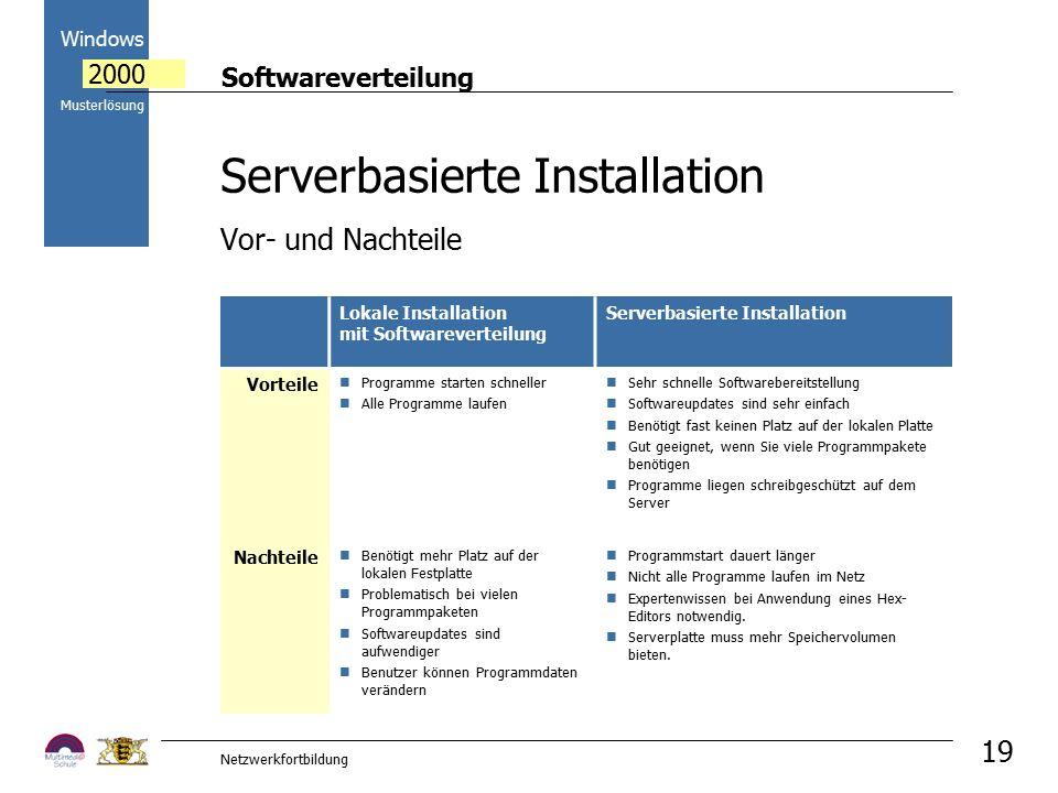 Softwareverteilung Windows 2000 Musterlösung Netzwerkfortbildung 19 Lokale Installation mit Softwareverteilung Serverbasierte Installation Vorteile Pr