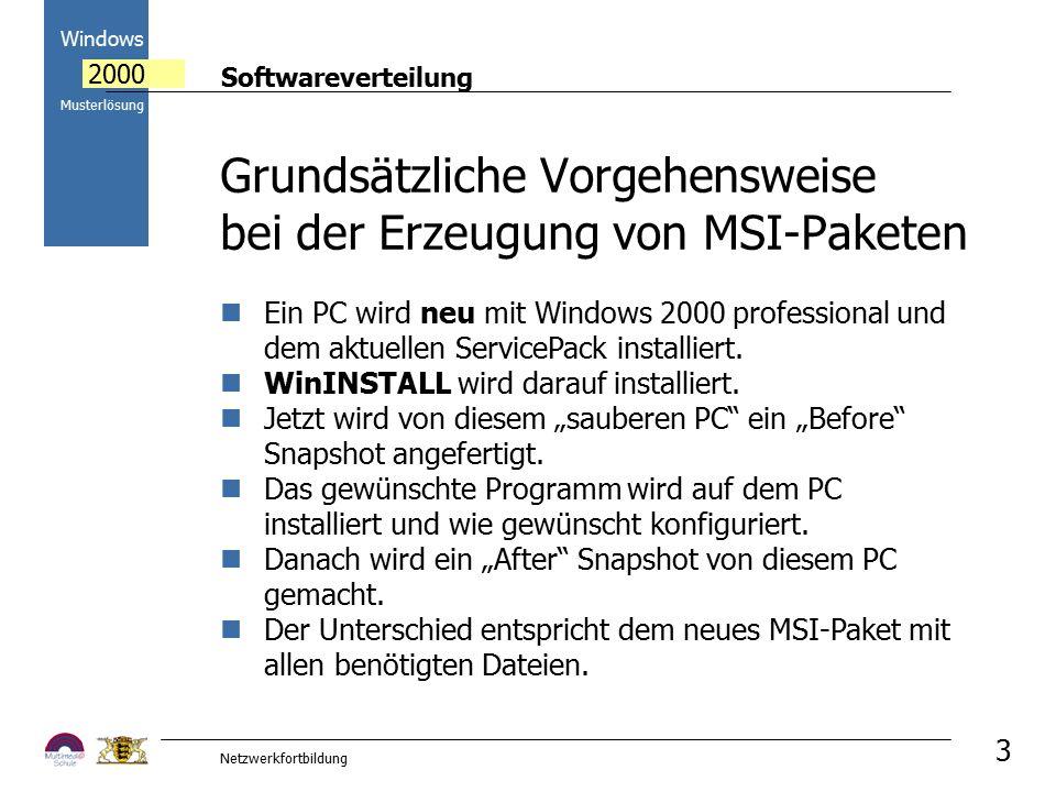 Softwareverteilung Windows 2000 Musterlösung Netzwerkfortbildung 3 Ein PC wird neu mit Windows 2000 professional und dem aktuellen ServicePack installiert.