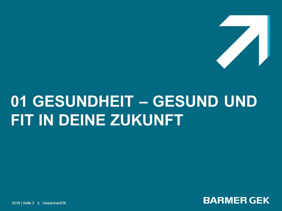 BARMER GEK Musterstadt Herr Manfred Mustermann Postfach 12345 Musterstadt Musterdorf, 6.