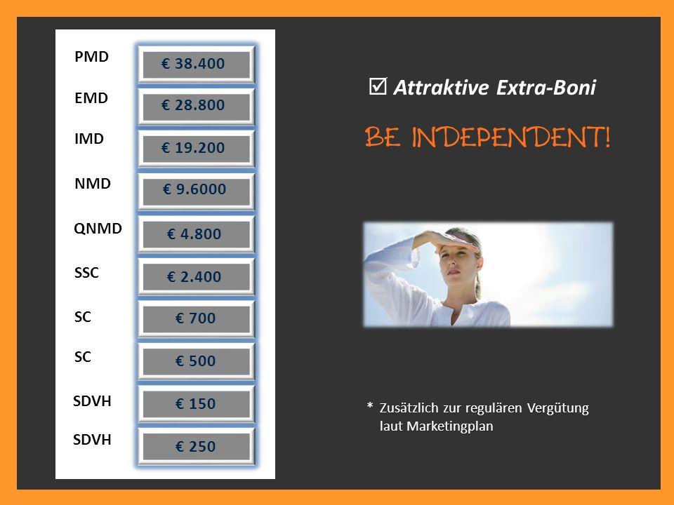 SDVH SC SSC QNMD NMD IMD EMD PMD * Zusätzlich zur regulären Vergütung laut Marketingplan  Attraktive Extra-Boni € 250 € 150 € 500 € 700 € 2.400 € 4.8