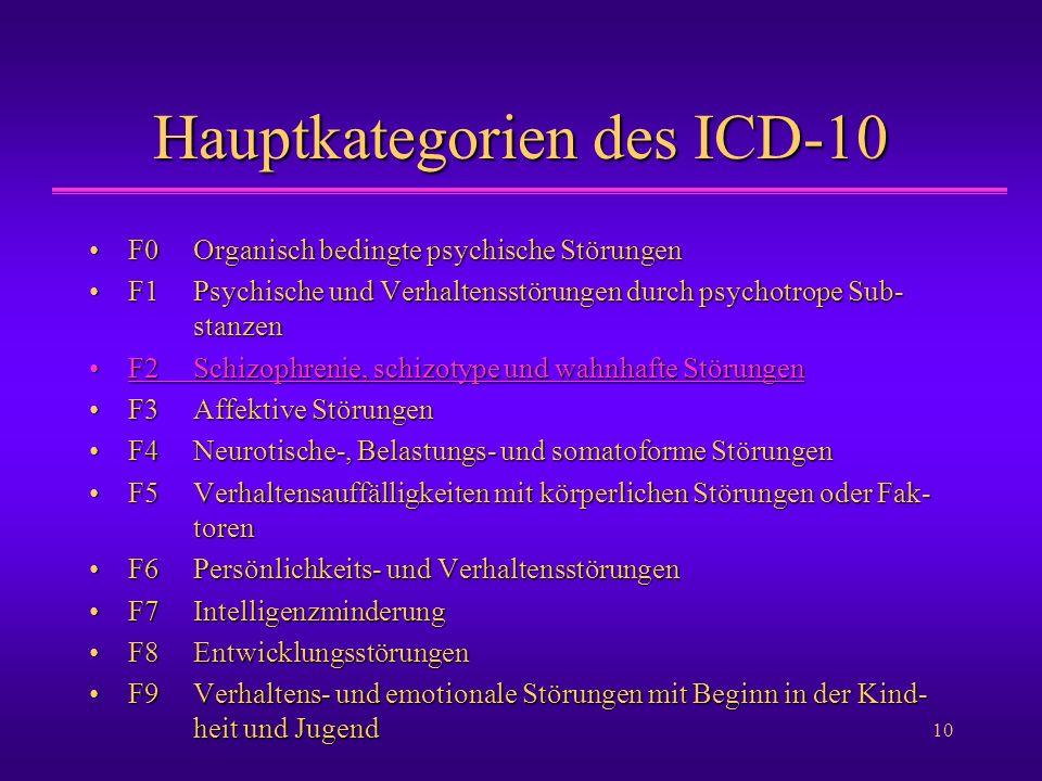 10 Hauptkategorien des ICD-10 F0Organisch bedingte psychische StörungenF0Organisch bedingte psychische Störungen F1Psychische und Verhaltensstörungen
