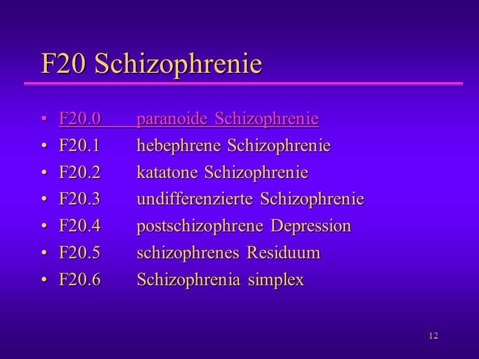 12 F20 Schizophrenie F20.0paranoide SchizophrenieF20.0paranoide SchizophrenieF20.0paranoide SchizophrenieF20.0paranoide Schizophrenie F20.1hebephrene