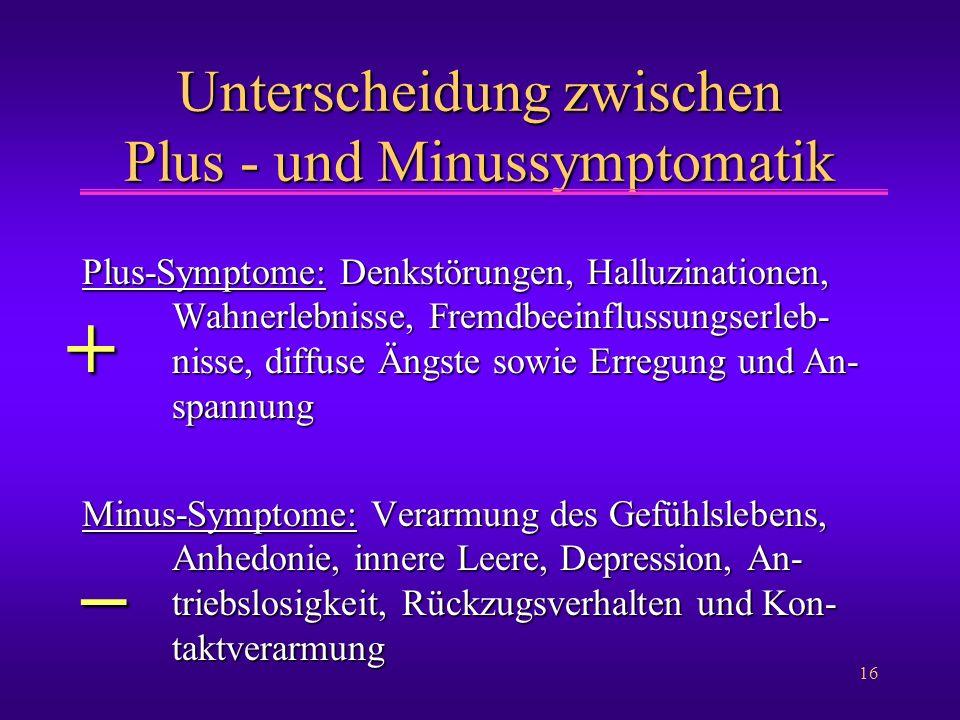 16 Unterscheidung zwischen Plus - und Minussymptomatik Plus-Symptome: Denkstörungen, Halluzinationen, Wahnerlebnisse, Fremdbeeinflussungserleb- nisse,