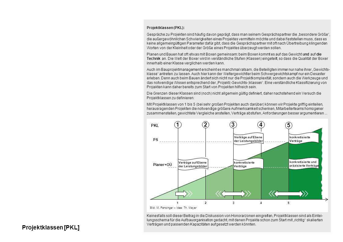 Hans Lechner für DVP   Projektklassen [PKL] Anzahl und Unterschiedlichkeit, Änderungspotenziale der Parameter A1-A12 Bewertungsaspekte für Projektklassen Die einzelnen Parameter für die Einordnung in Pro- jektklassen sind in A1-A12 mit einer Bandbreite (min, mid, max) beschrieben und reflektieren hard- und soft-facts der Projektarbeit.