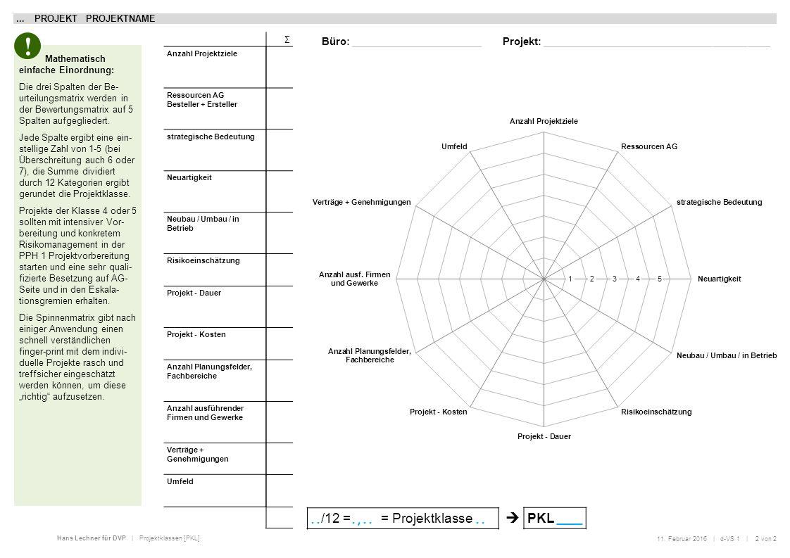 Hans Lechner für DVP | Projektklassen [PKL]... PROJEKT PROJEKTNAME Anzahl Projektziele Ressourcen AG Besteller + Ersteller strategische Bedeutung Neua