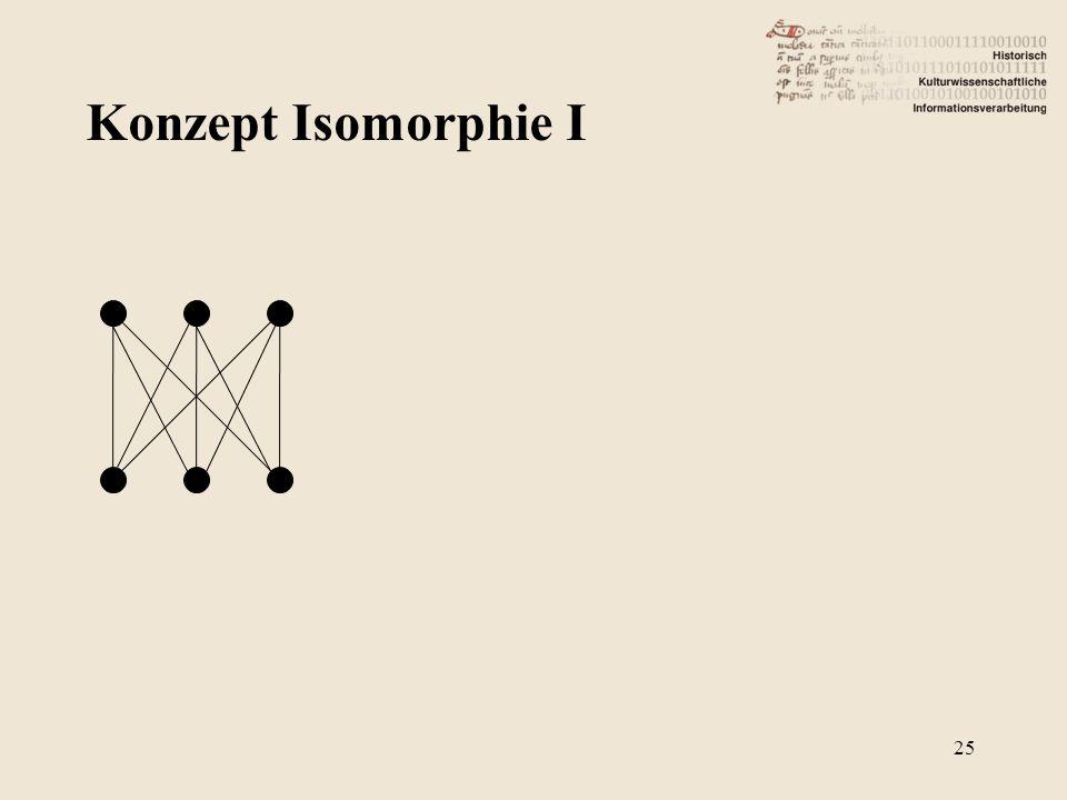 Konzept Isomorphie I 25