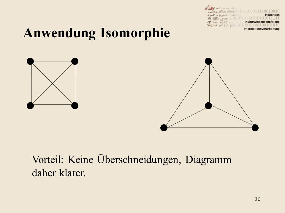 Anwendung Isomorphie Vorteil: Keine Überschneidungen, Diagramm daher klarer. 30