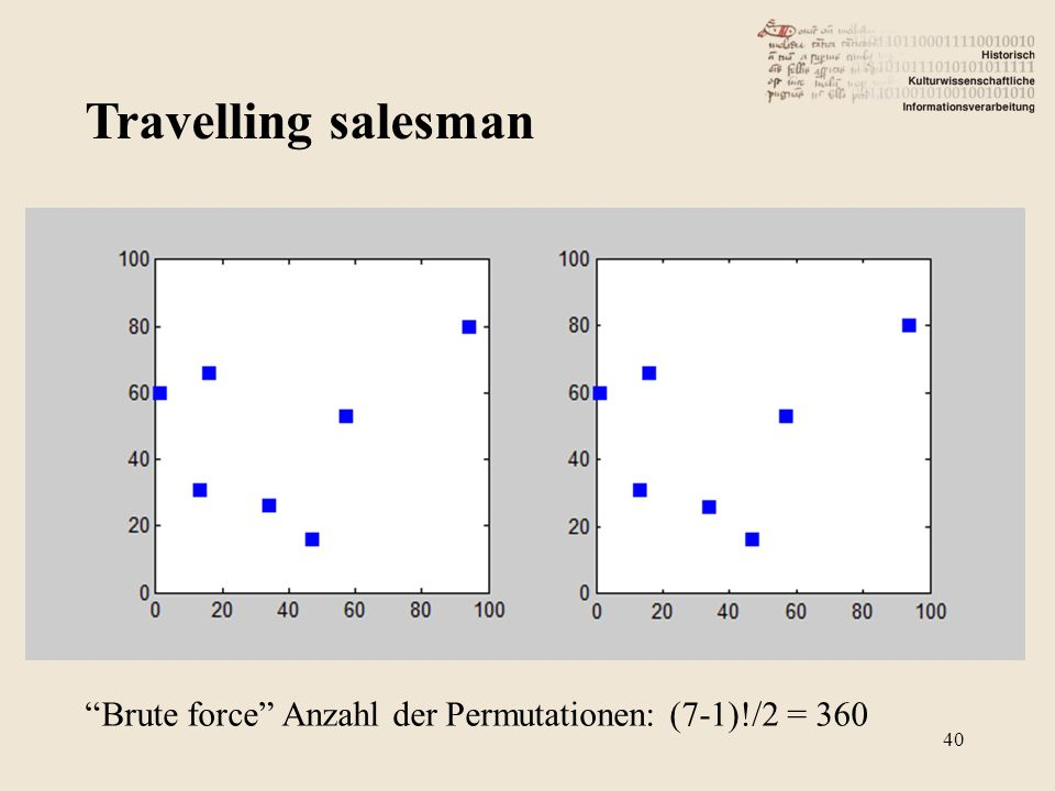 "Travelling salesman 40 ""Brute force"" Anzahl der Permutationen: (7-1)!/2 = 360"