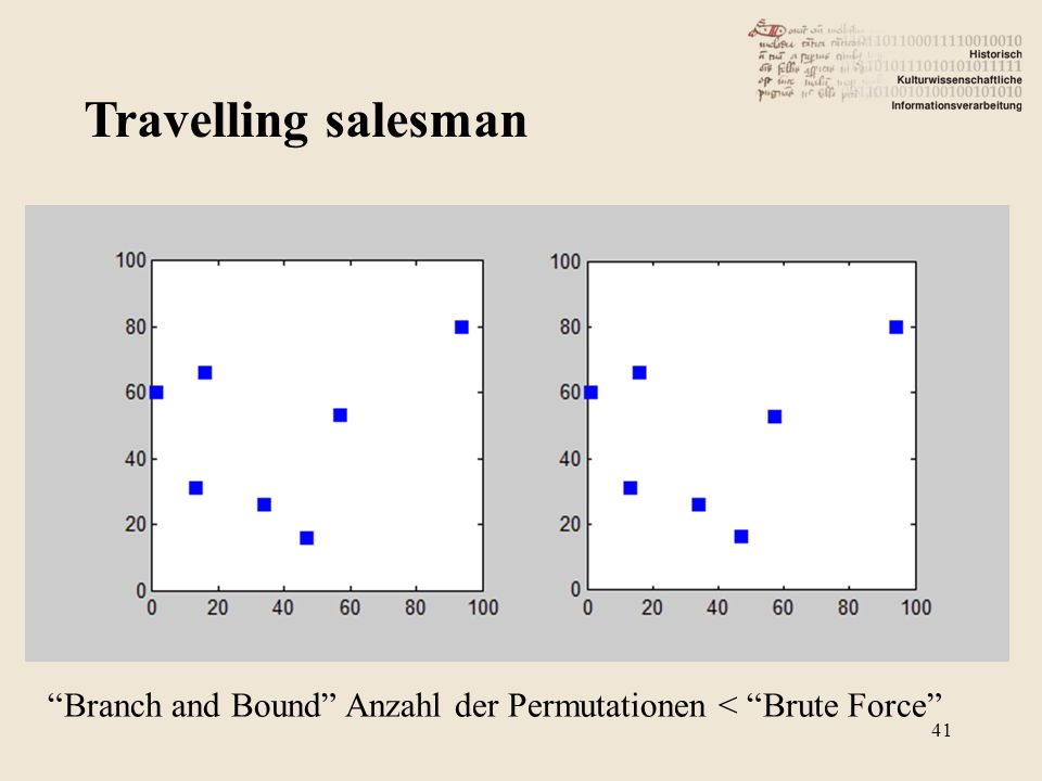 "Travelling salesman 41 ""Branch and Bound"" Anzahl der Permutationen < ""Brute Force"""