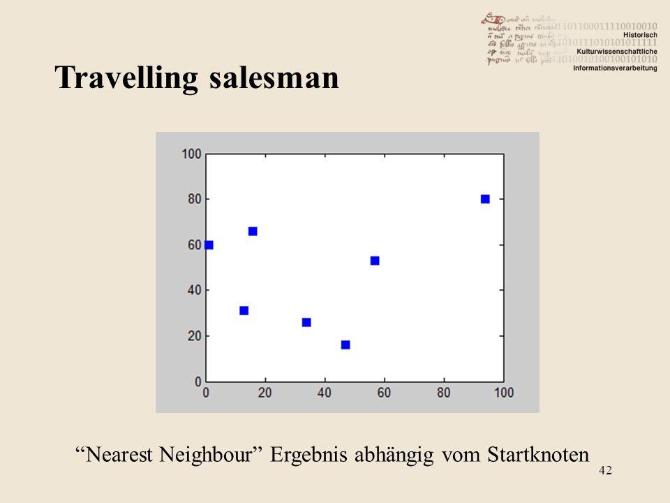 Travelling salesman 42 Nearest Neighbour Ergebnis abhängig vom Startknoten