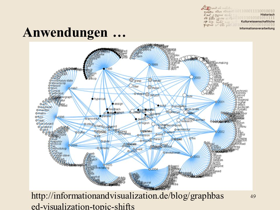 Anwendungen … 49   ed-visualization-topic-shifts