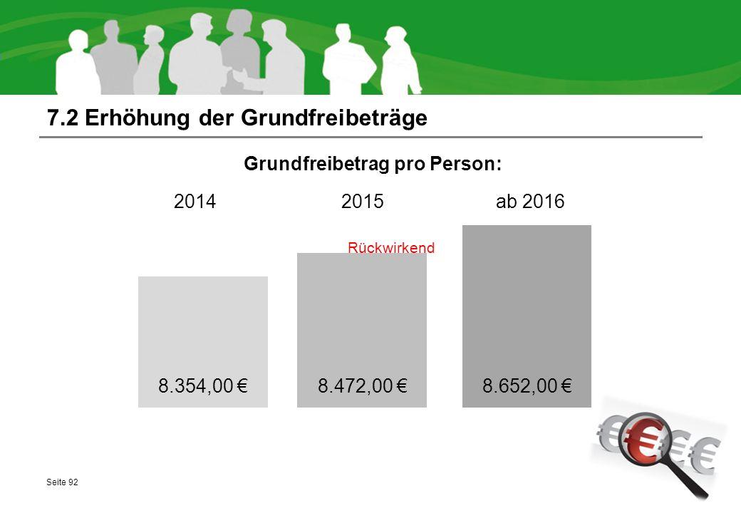 7.2 Erhöhung der Grundfreibeträge Grundfreibetrag pro Person: Seite 92 Rückwirkend 20142015ab 2016 8.354,00 €8.472,00 €8.652,00 €