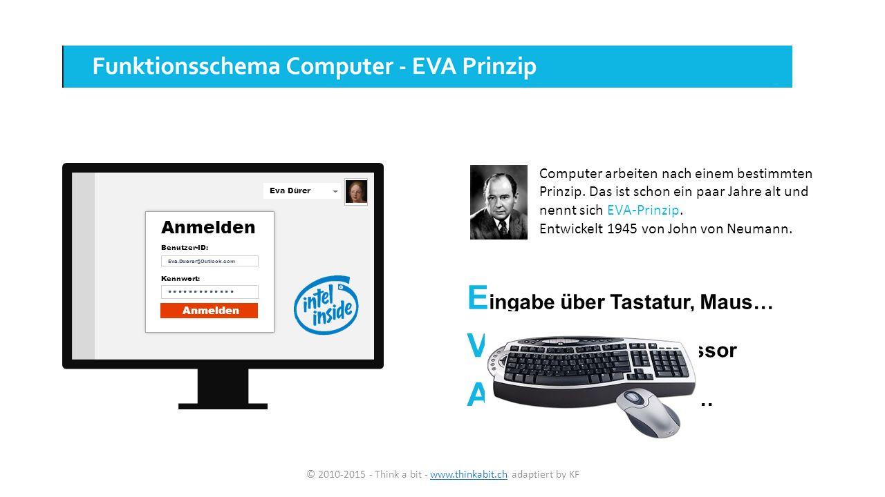 A usgabe über Monitor… E ingabe über Tastatur, Maus… V erarbeitung im Prozessor Computer arbeiten nach einem bestimmten Prinzip.