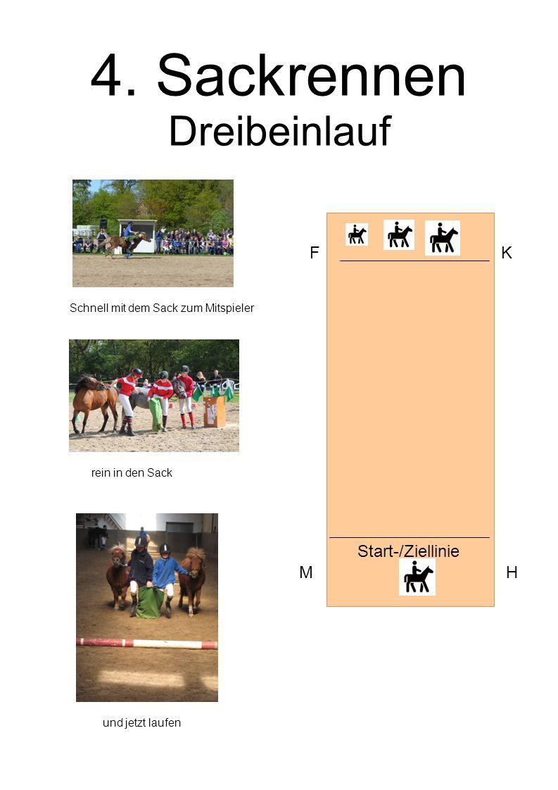 4. Sackrennen Dreibeinlauf MH FK Start-/Ziellinie Schnell mit dem Sack zum Mitspieler rein in den Sack und jetzt laufen